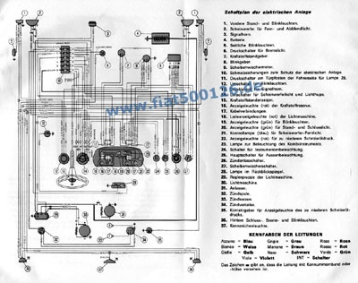 Connection diagram, 500 L, copy, size A3 Fiat 500 L - Fiat 500 126