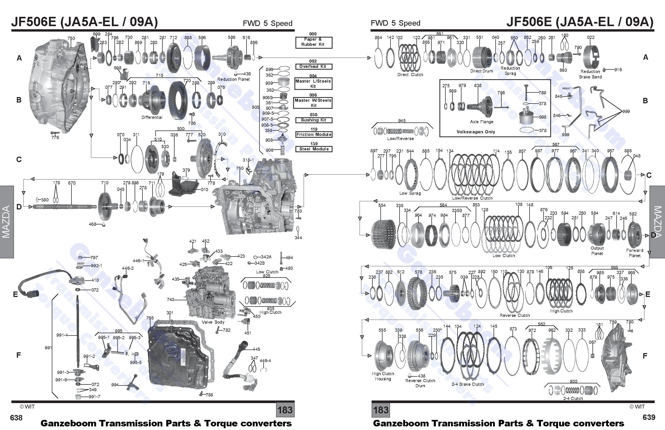 Awe Inspiring Jatco Transmission Renault Auto Electrical Wiring Diagram Wiring Digital Resources Bioskbiperorg