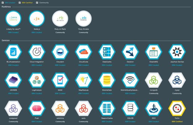 IBM Bluemix image