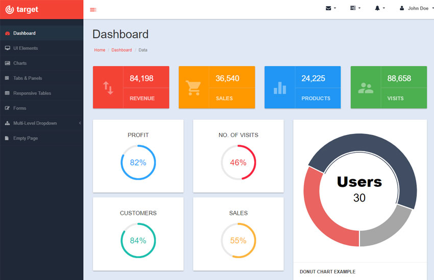 Free Responsive Bootstrap Admin Template - WebThemez - bootstrap admin template