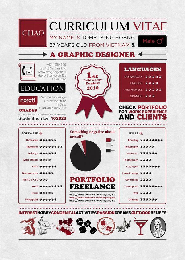 25 Examples of Creative Graphic Design Resumes Inspirationfeed - visual designer resume