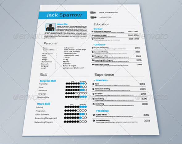Templates Cv Indesign Free 28 Free Cv Resume Templates Html Psd Indesign Bashooka Get The Job Resume Writing Tips And Quality Templates