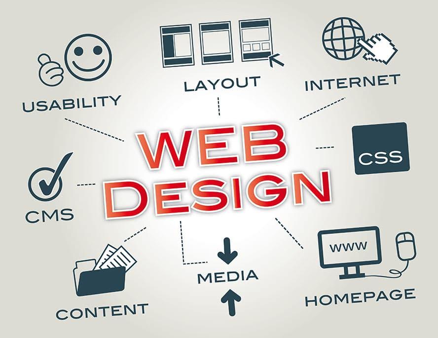WEBWORKS The Web Design Challenge - How to set up your website