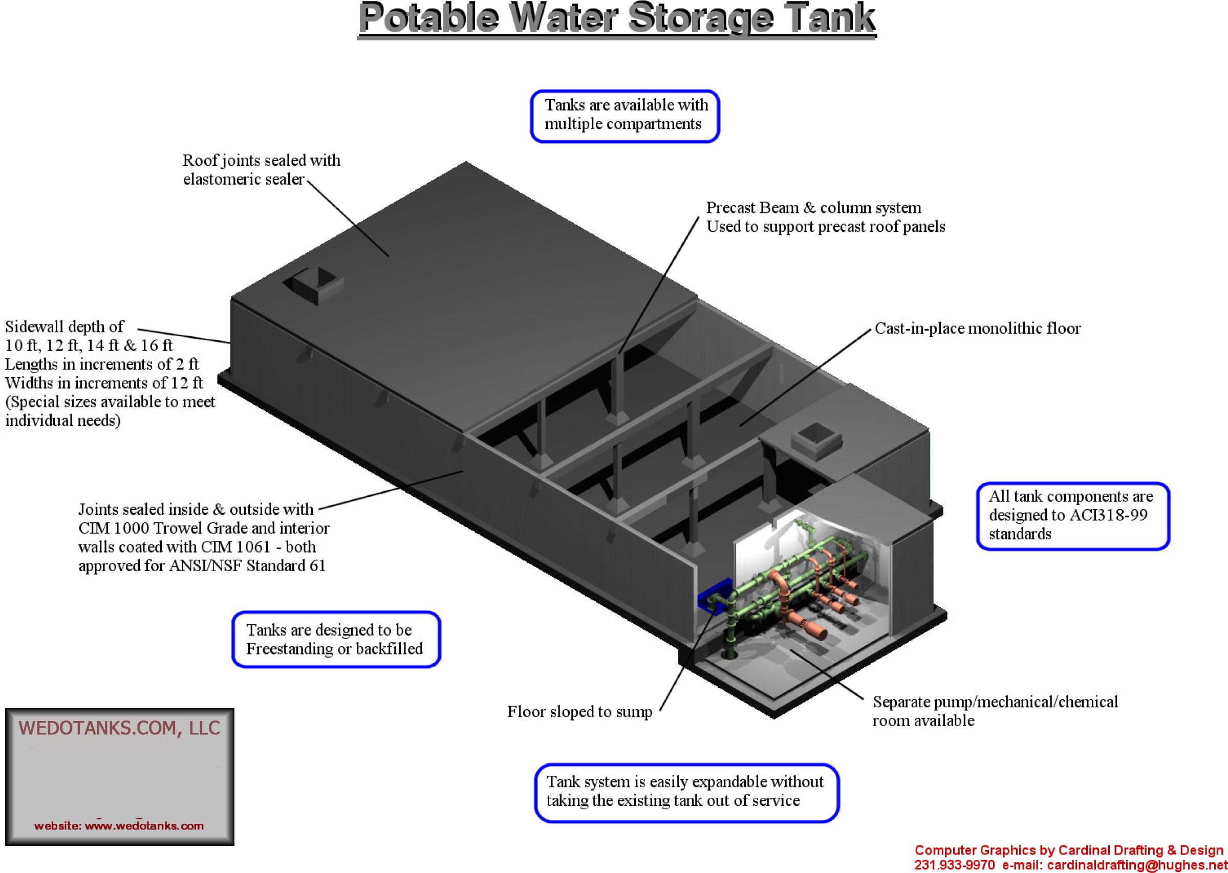 Potable Water Tanks Denton Wedotanks
