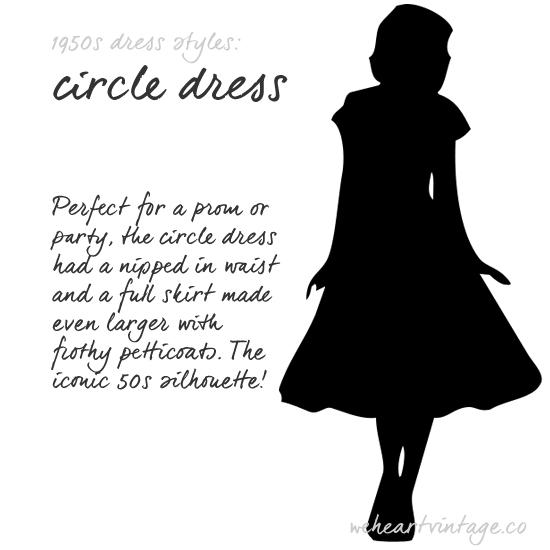 The 1950s circle dress