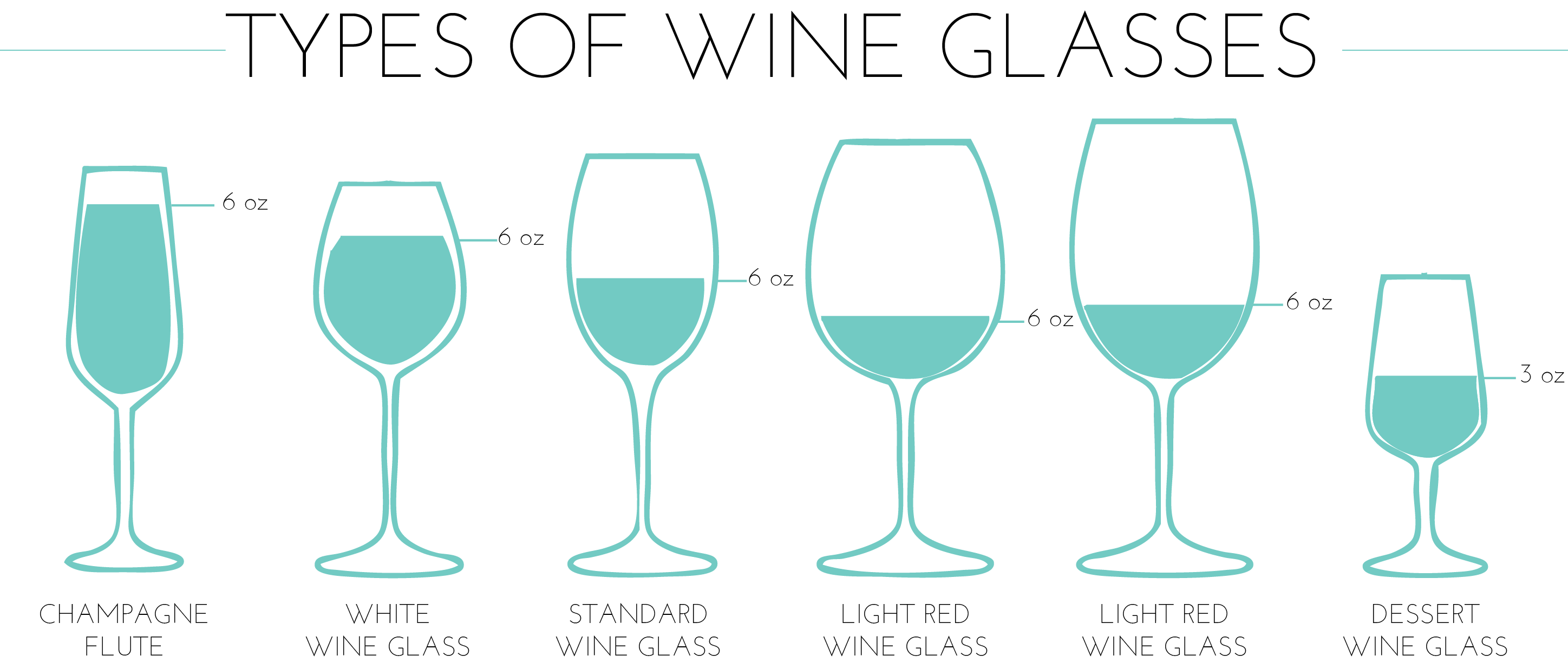 Small Stem Wine Glasses Graphic Wnmdc Types Of Wine Glasses
