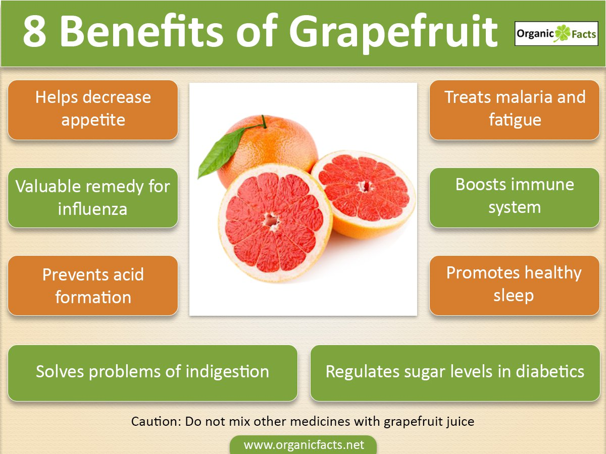 Cuisine Same Meaning The Meaning And Symbolism Of The Word Grapefruit