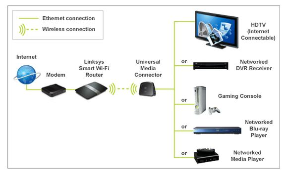Sling box 500 ivoiregion apple tv wiring diagram 23 wiring diagram images wiring diagrams honlapkeszitesco asfbconference2016 Image collections