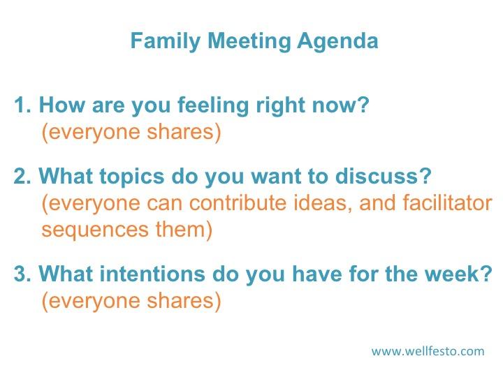 Life Design How To Run a Family Meeting wellfesto - family agenda