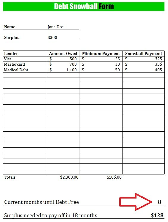Free Debt Snowball Form (Worksheet Comes With Instructional Video)