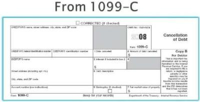 I received a 1099-C or a 1098...Now What? (VIDEO) | Wells Realty and Law Groups | Full Service ...