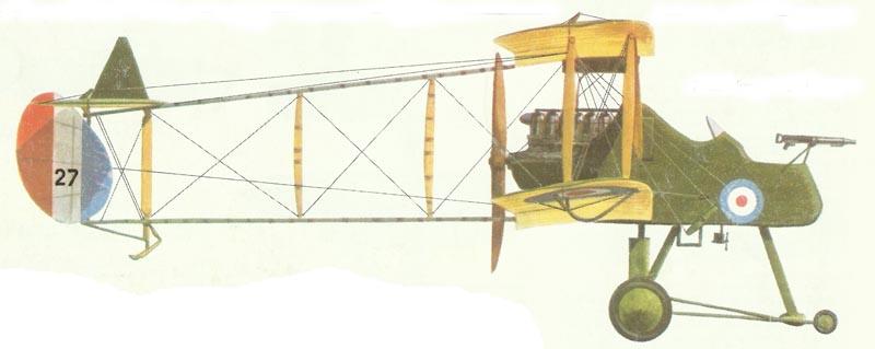Modell einer F.E.2b