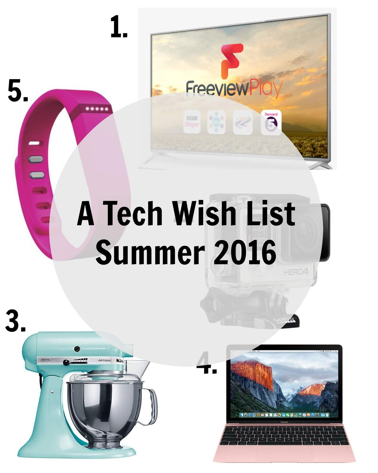 tech wish list title