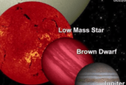 Three Newly Discovered Exoplanets Best Bets for Finding Life (Video)