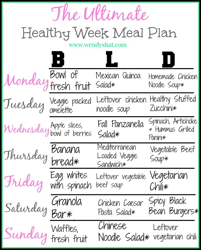 The Ultimate Healthy Week Meal Plan - Wendys Hat - weekly healthy meal plan