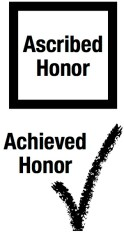 Two sources of honor graphic copy vertical