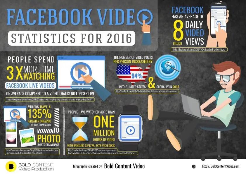 content marketing \u2013 Contagious Media Blog