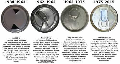 At 50 Ring Tab Beer Cans Are Now Officially Historic
