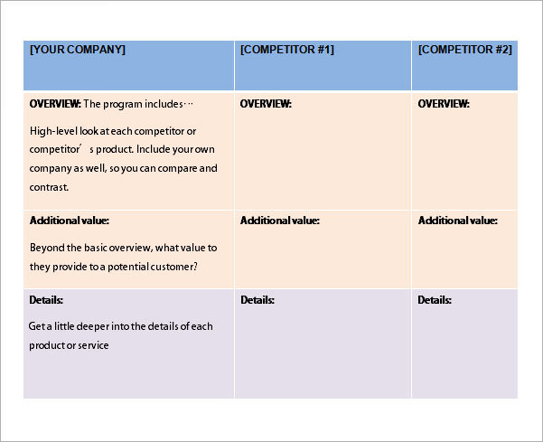 Competitive Analysis Template Business Mentor