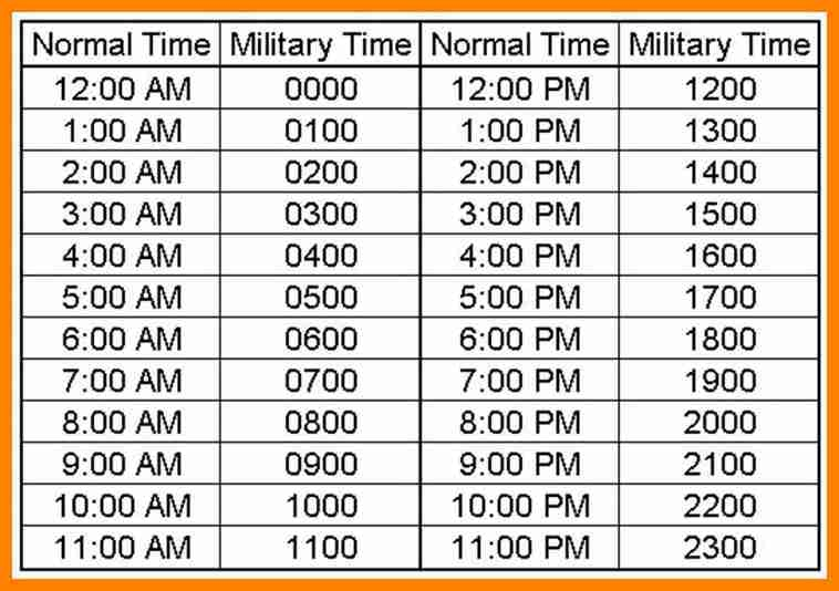 Military Time Chart Business Mentor