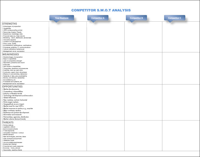 Competitor Analysis Template Xls Business Mentor