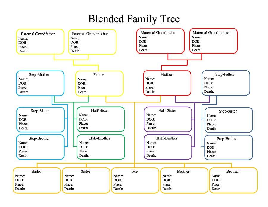 Free Family Tree Template Excel Business Mentor