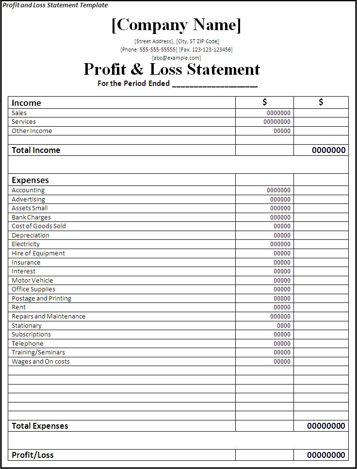 Printable Blank Profit And Loss Statement Business Mentor