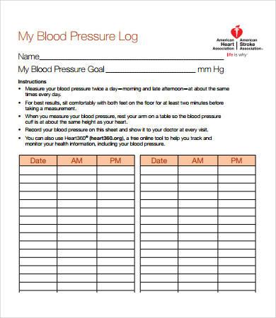 Blood Pressure Log Business Mentor