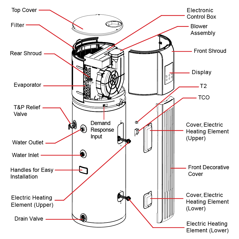 commercial water heater diagram