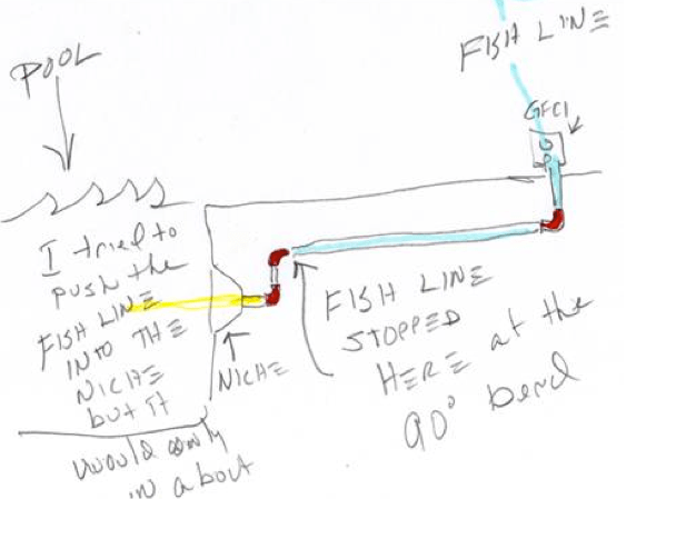 inground pool light wiring diagram