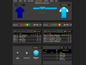 Statistik Holstein Kiel vs 1860 München 29.05.2015