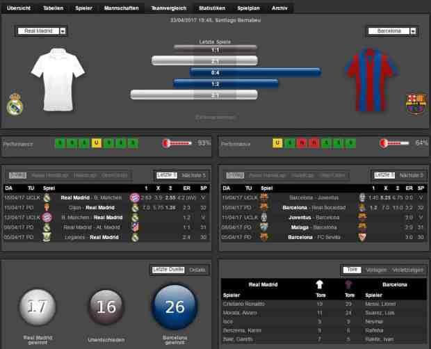 Real Barca 23.04.2017 Prognose Analyse