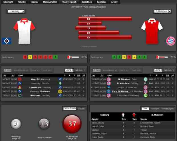 Hamburg Bayern 21.10.2017 Tipp Statistik