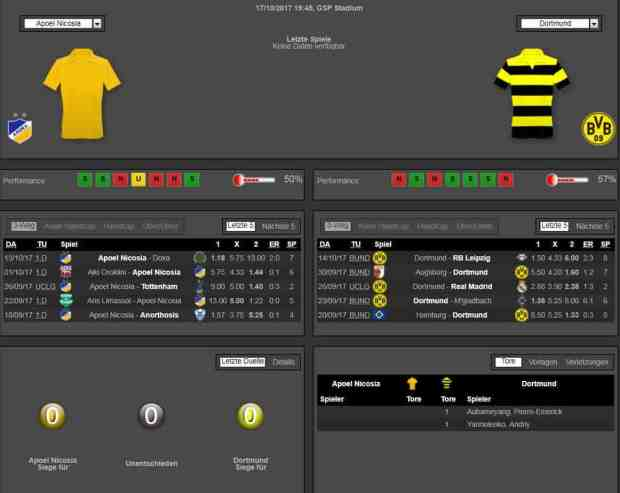Nikosia Dortmund 17.10.2017 Tipp Statistik