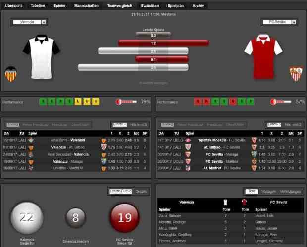 Valencia Sevilla 21.10.2017 Tipp Statistik