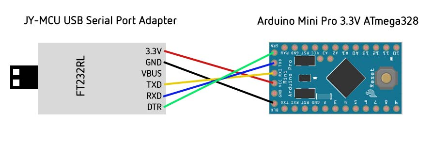 How to connect an Arduino Mini Pro to a Serial Port Adapter We