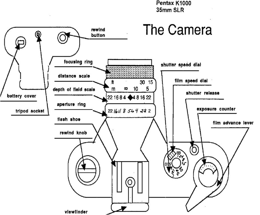 pinhole camera diagram 4 pinhole camera as viewed