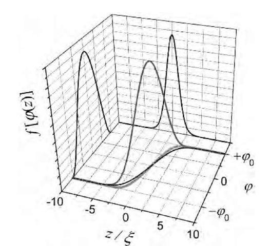 dz2 schematic diagram