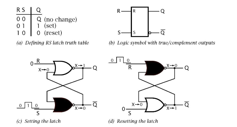 logic circuitry part 2 pic microcontroller