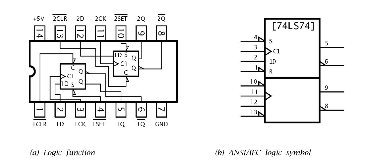 d flip flop 7474 logic diagram