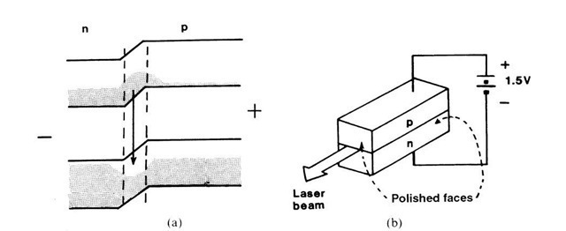 figure 9 schematic of ruby laser
