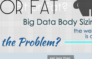 Fit or Fat Problem Statement crop