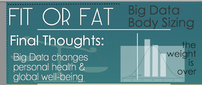 Big Data Body Sizing Final Thoughts