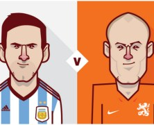 Holland takes on Argentina for an all European World Cup Final.