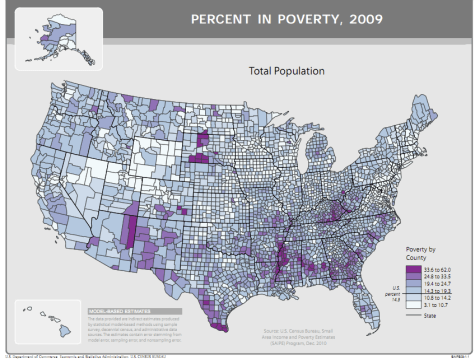 US Poverty