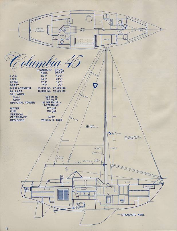 Columbia 45 Review \u2013 Which Sailboat?