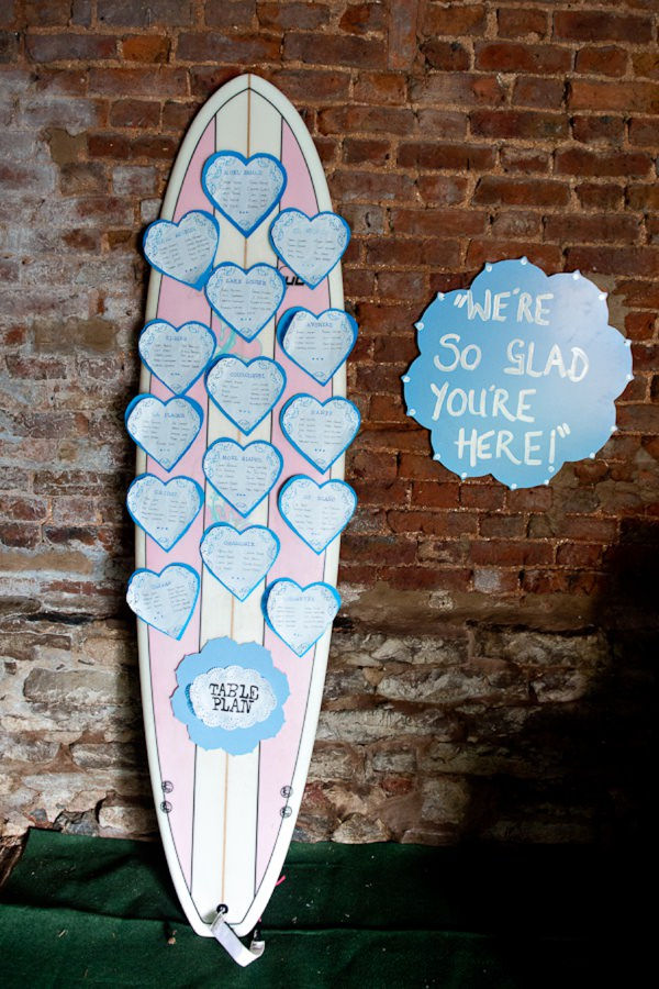 surf board table plan http://www.photographer-north-wales.com/