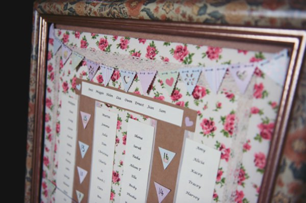 floral bunting table plan wedding http://www.rebeccadouglas.co.uk/blog/