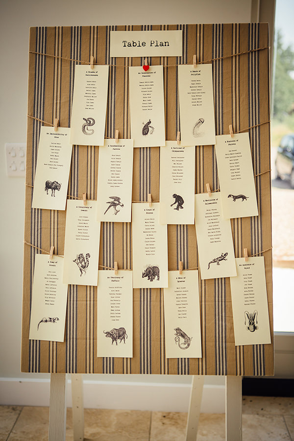 Fun Camping Country Outdoor Wedding Animal Table Plan http://www.frecklephotography.co.uk/