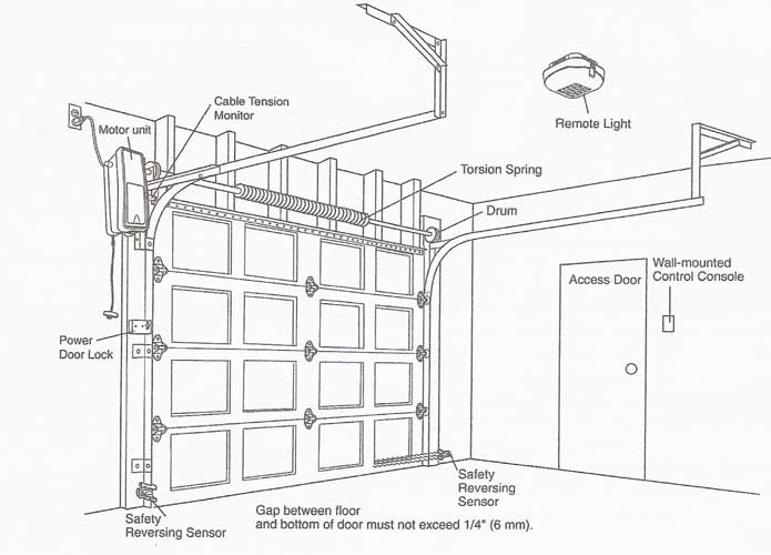 garage door wiring diagram genie garage door opener wiring schematic